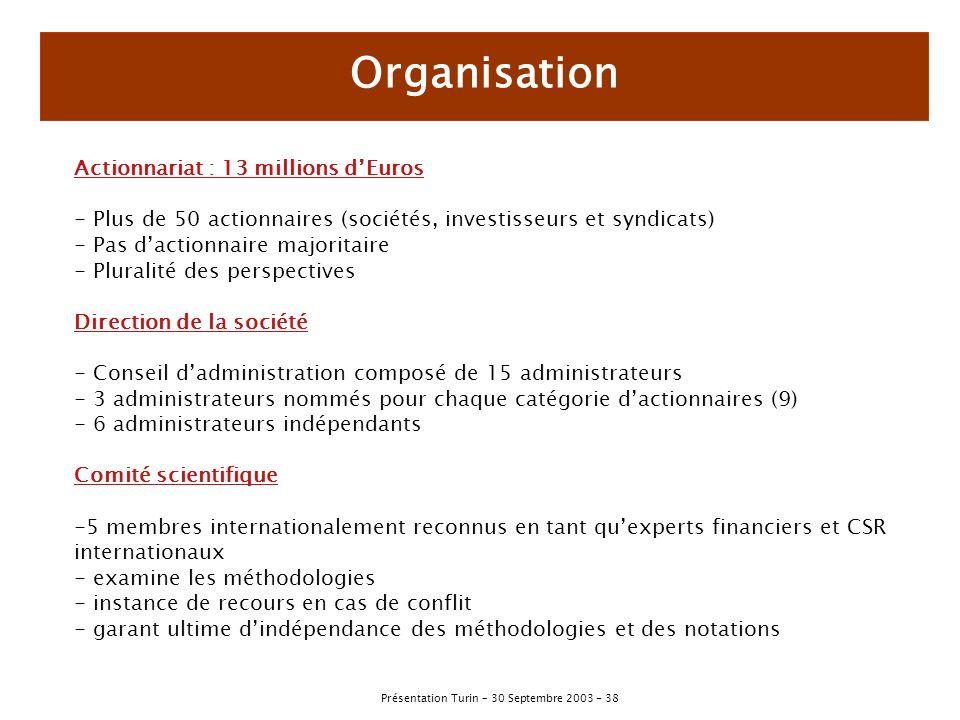 Organisation Actionnariat : 13 millions d'Euros