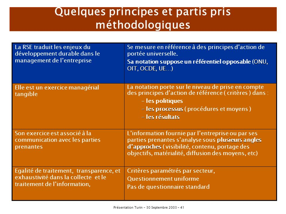 Quelques principes et partis pris méthodologiques