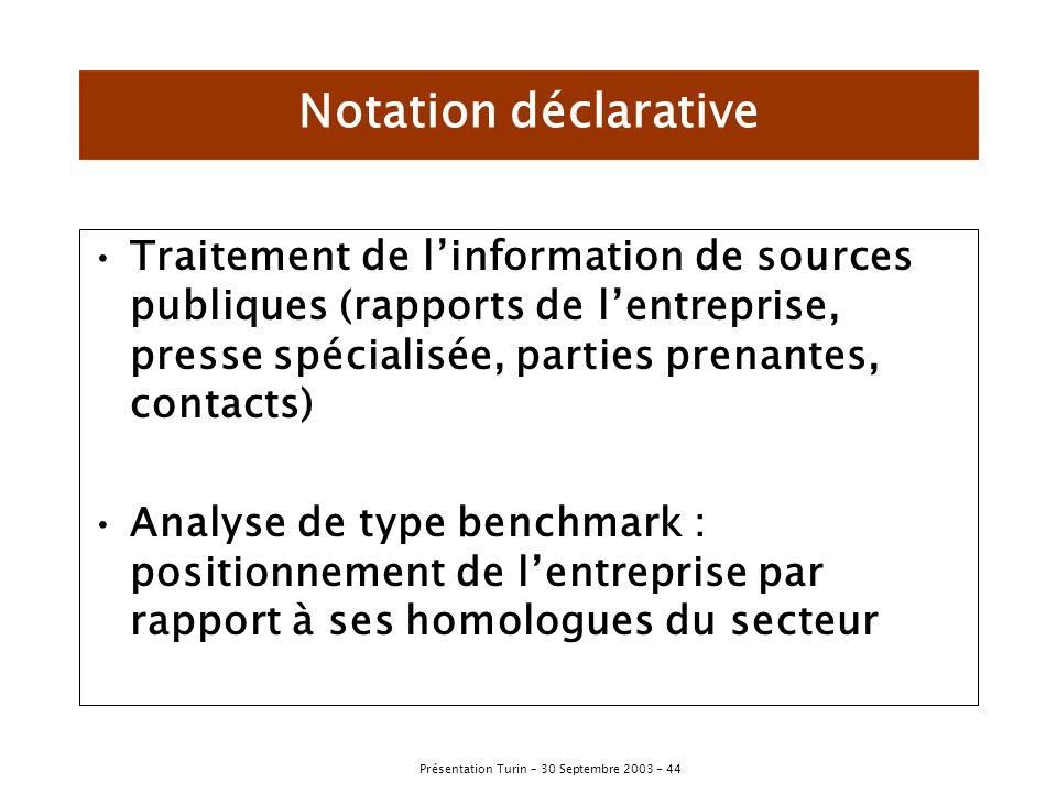 Notation déclarative Traitement de l'information de sources publiques (rapports de l'entreprise, presse spécialisée, parties prenantes, contacts)