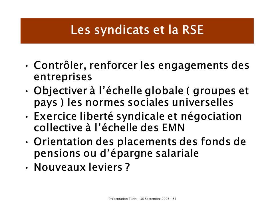 Les syndicats et la RSE Contrôler, renforcer les engagements des entreprises.