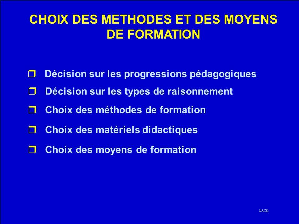 CHOIX DES METHODES ET DES MOYENS DE FORMATION