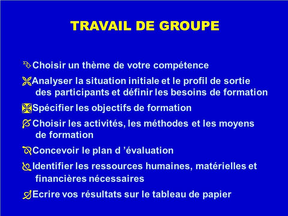 TRAVAIL DE GROUPE Choisir un thème de votre compétence