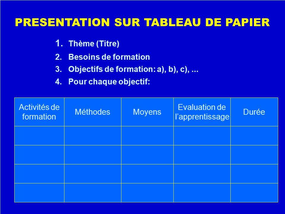 PRESENTATION SUR TABLEAU DE PAPIER