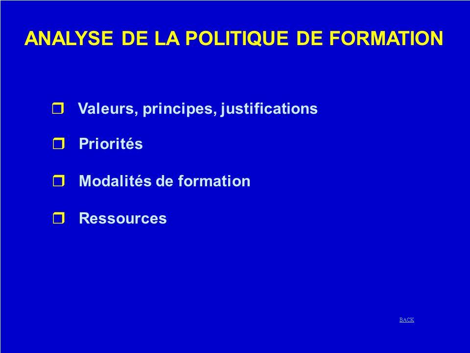 ANALYSE DE LA POLITIQUE DE FORMATION