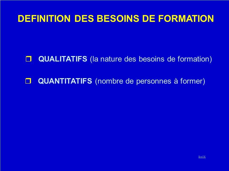 DEFINITION DES BESOINS DE FORMATION