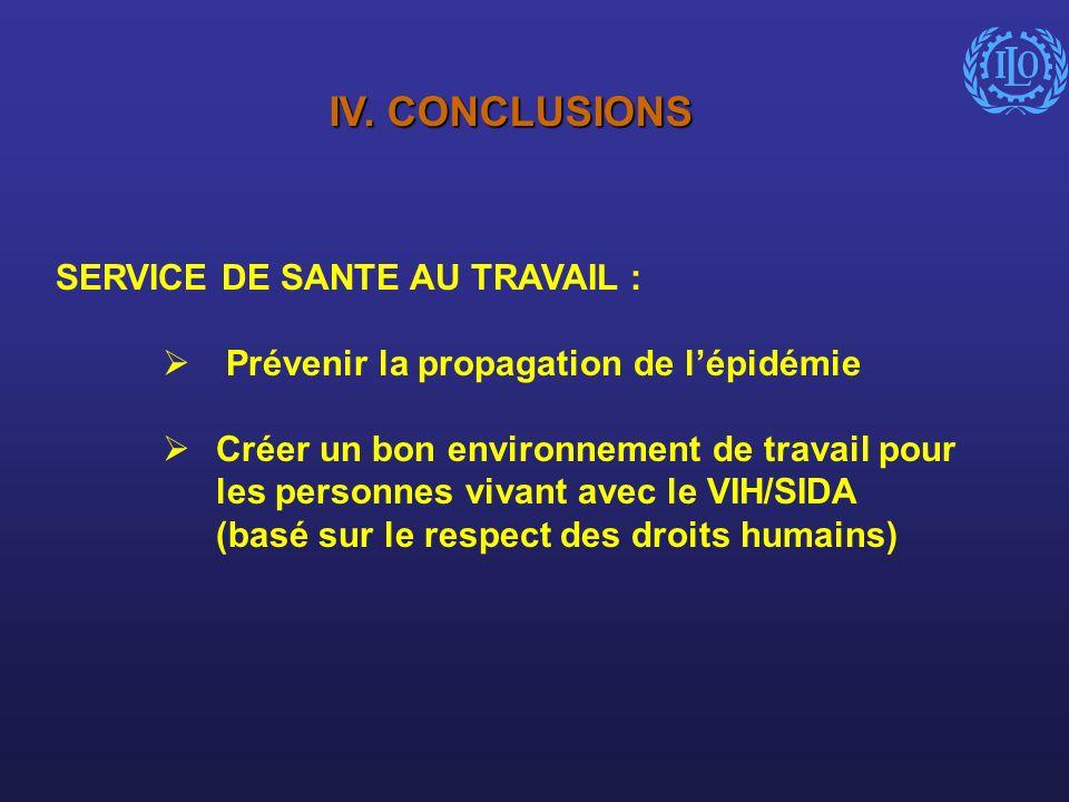 IV. CONCLUSIONS SERVICE DE SANTE AU TRAVAIL :