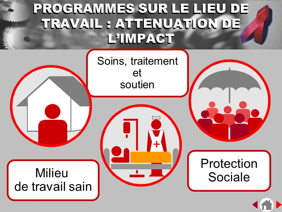 PROGRAMMES SUR LE LIEU DE TRAVAIL : ATTENUATION DE L'IMPACT