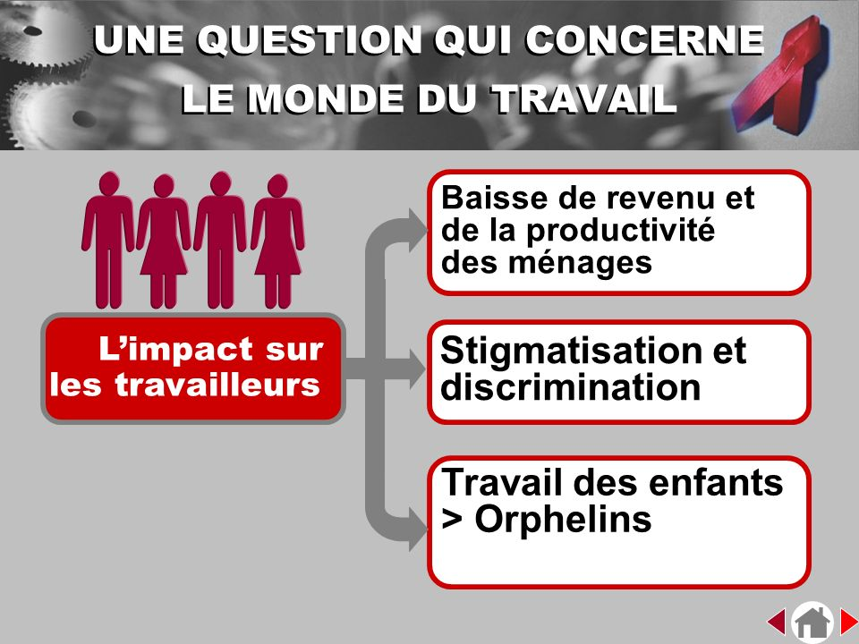 UNE QUESTION QUI CONCERNE LE MONDE DU TRAVAIL