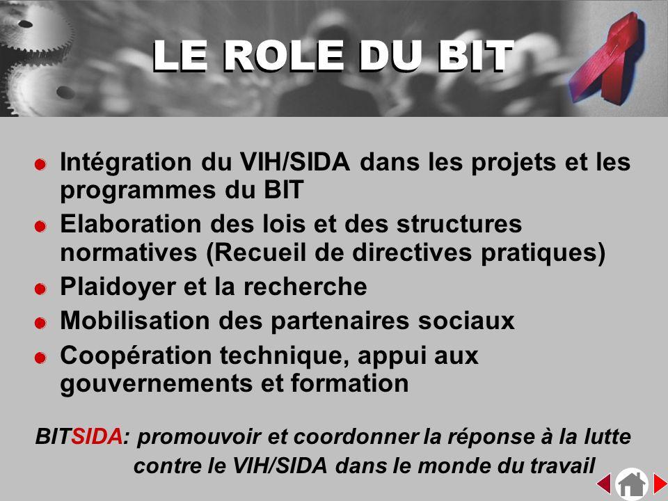 LE ROLE DU BIT Intégration du VIH/SIDA dans les projets et les programmes du BIT.