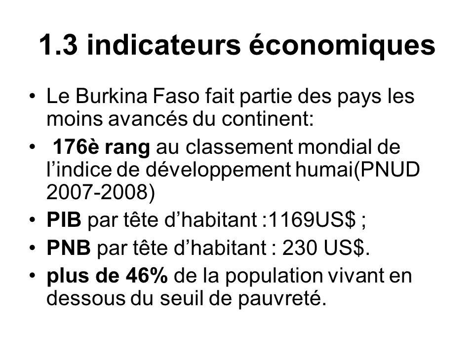 1.3 indicateurs économiques