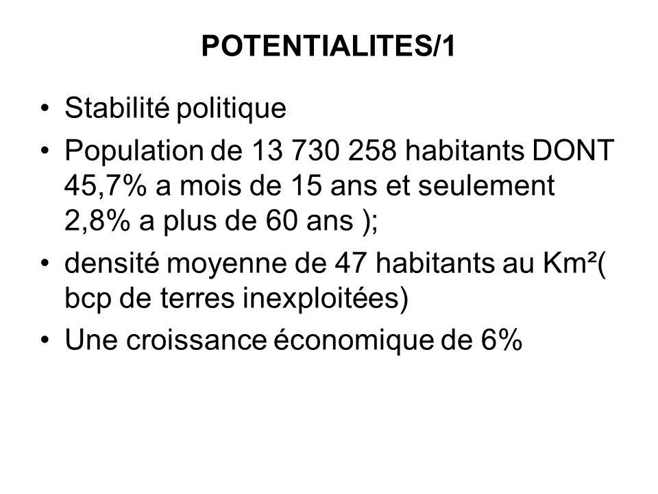 POTENTIALITES/1Stabilité politique. Population de 13 730 258 habitants DONT 45,7% a mois de 15 ans et seulement 2,8% a plus de 60 ans );