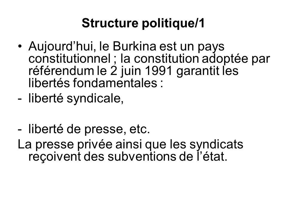Structure politique/1