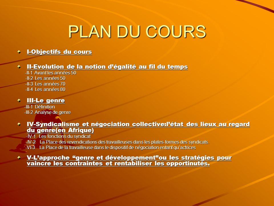 PLAN DU COURS I-Objectifs du cours
