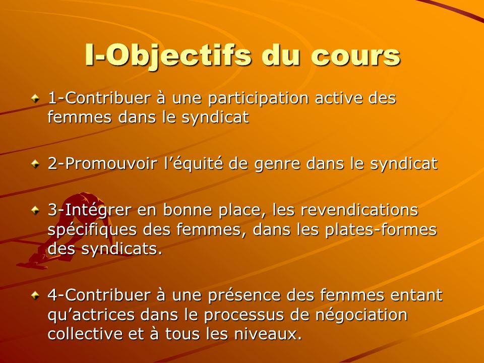 I-Objectifs du cours 1-Contribuer à une participation active des femmes dans le syndicat. 2-Promouvoir l'équité de genre dans le syndicat.