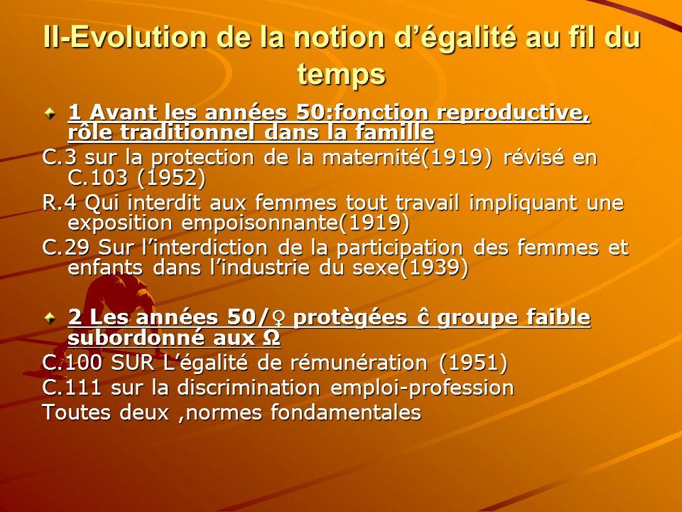 II-Evolution de la notion d'égalité au fil du temps
