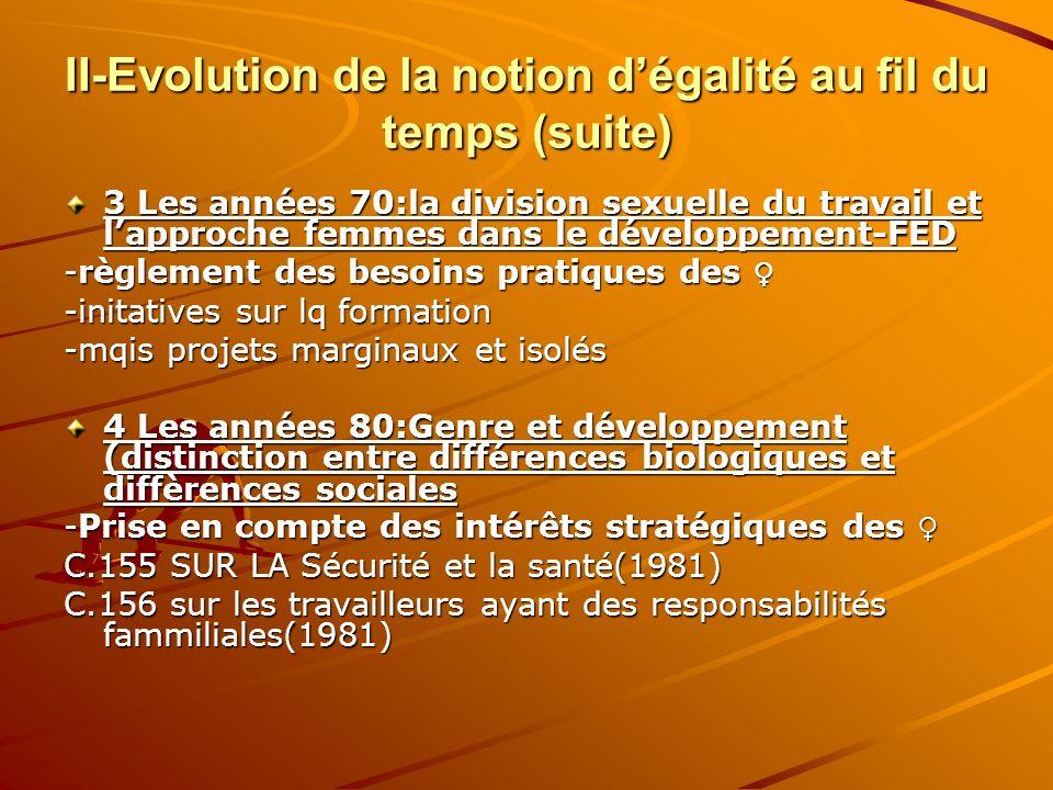 II-Evolution de la notion d'égalité au fil du temps (suite)
