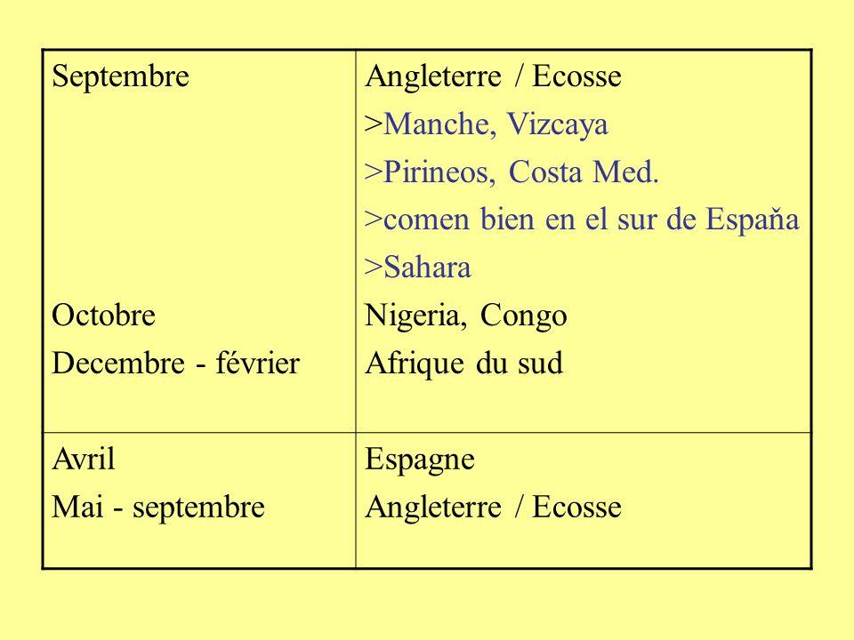Septembre Octobre. Decembre - février. Angleterre / Ecosse. >Manche, Vizcaya. >Pirineos, Costa Med.