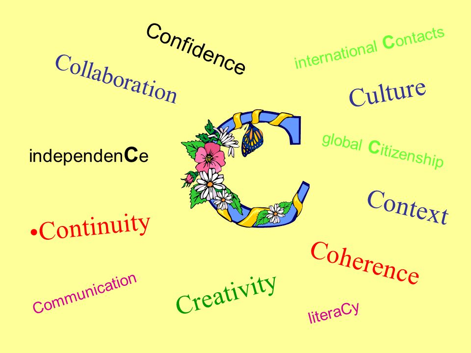 Culture Context Continuity Coherence Creativity Collaboration