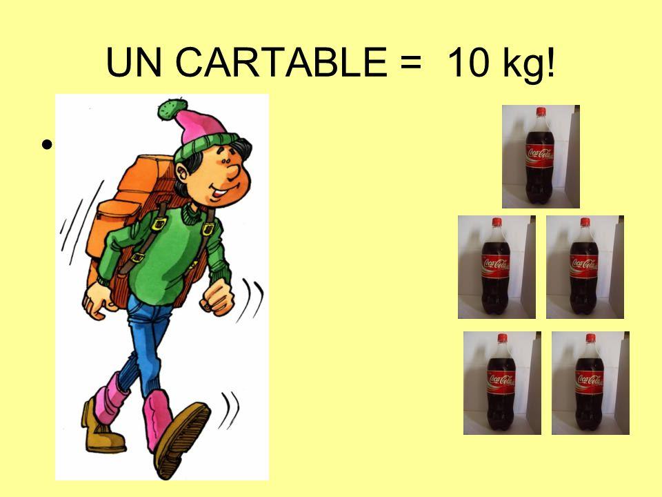 UN CARTABLE = 10 kg!