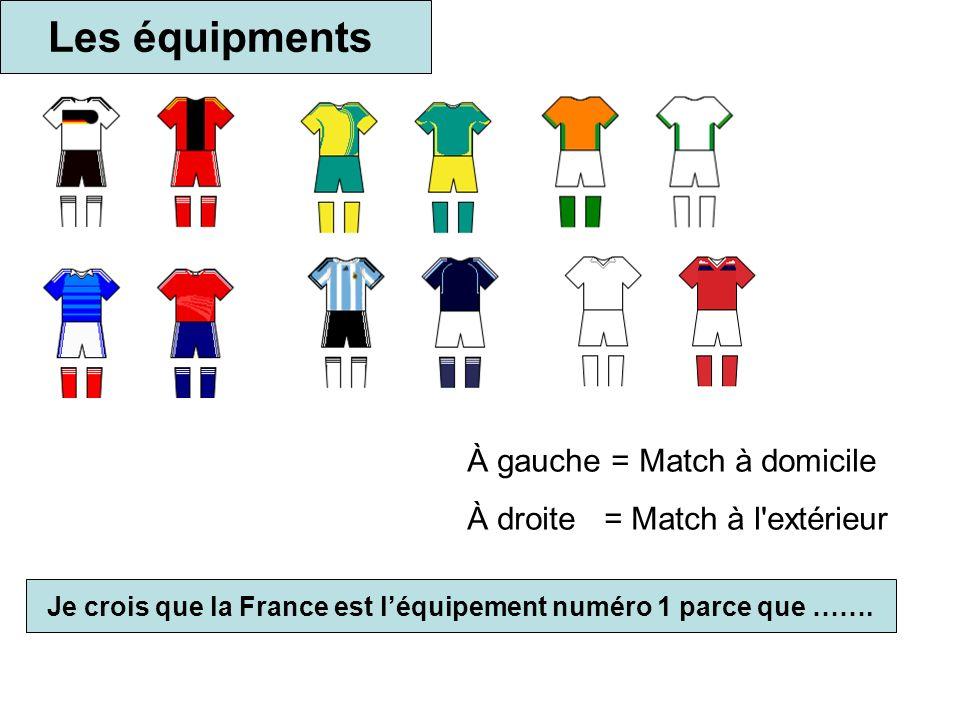 Je crois que la France est l'équipement numéro 1 parce que …….