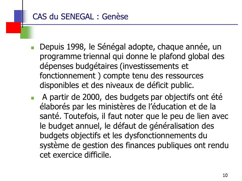 CAS du SENEGAL : Genèse