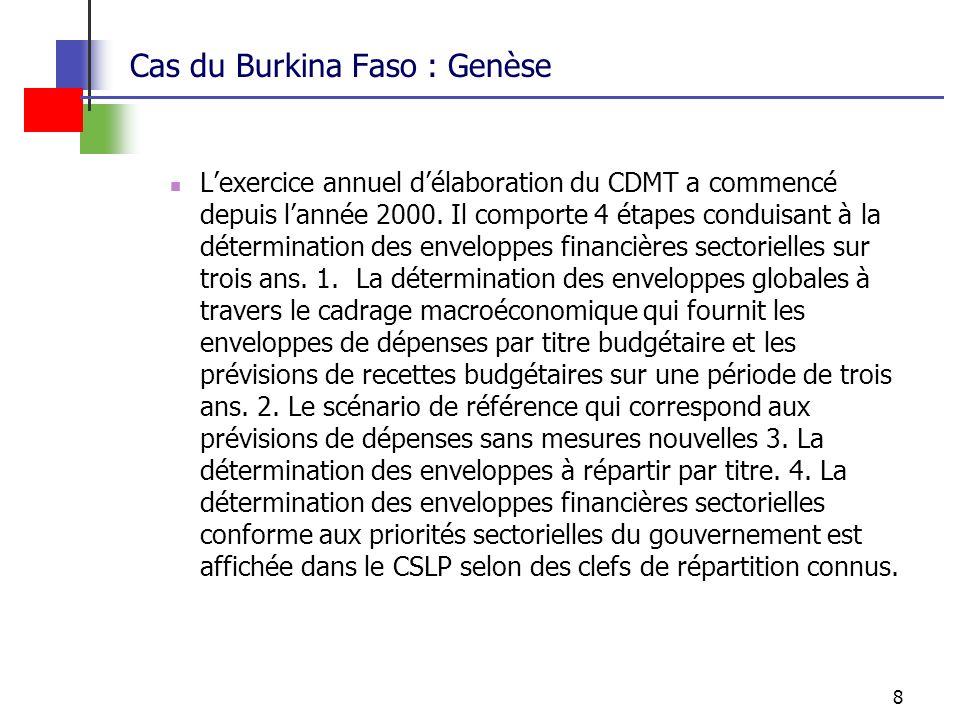 Cas du Burkina Faso : Genèse