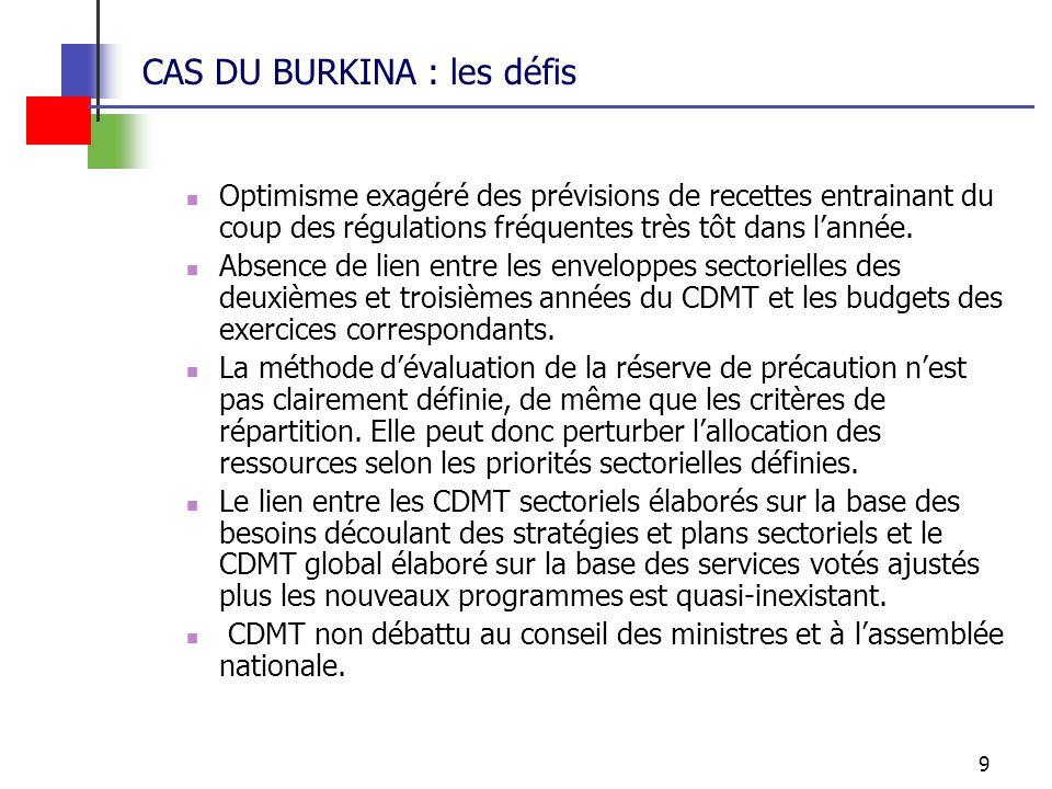 CAS DU BURKINA : les défis