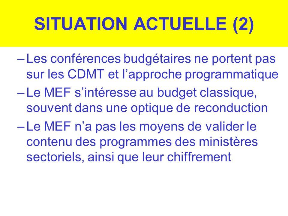 SITUATION ACTUELLE (2)Les conférences budgétaires ne portent pas sur les CDMT et l'approche programmatique.
