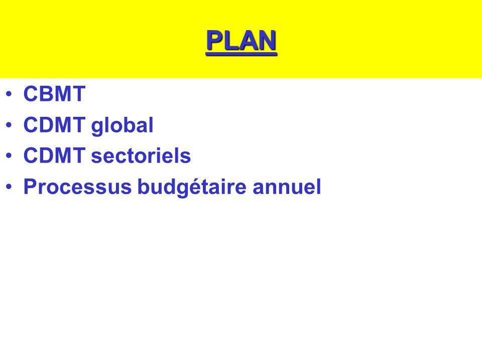 PLAN CBMT CDMT global CDMT sectoriels Processus budgétaire annuel