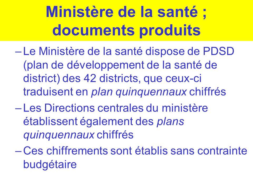 Ministère de la santé ; documents produits