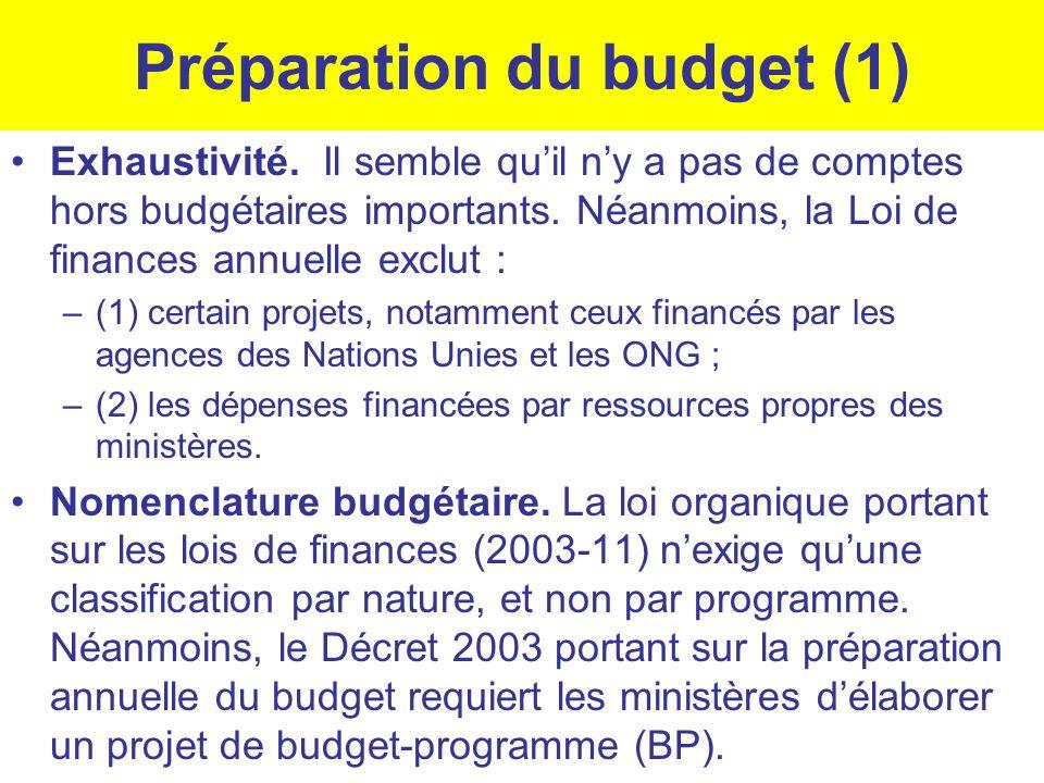 Préparation du budget (1)