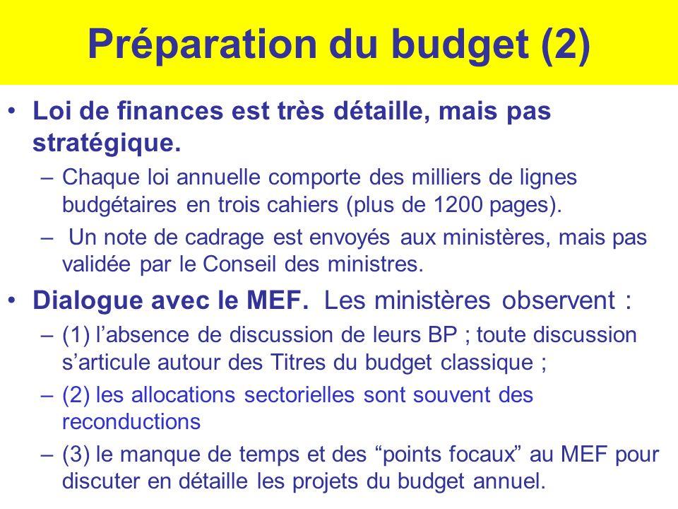 Préparation du budget (2)
