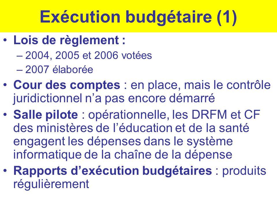 Exécution budgétaire (1)