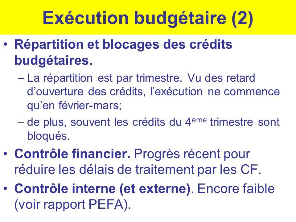 Exécution budgétaire (2)