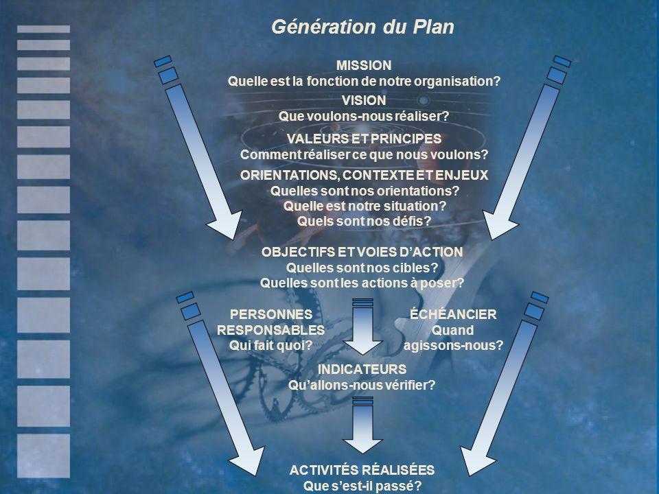 Génération du Plan MISSION