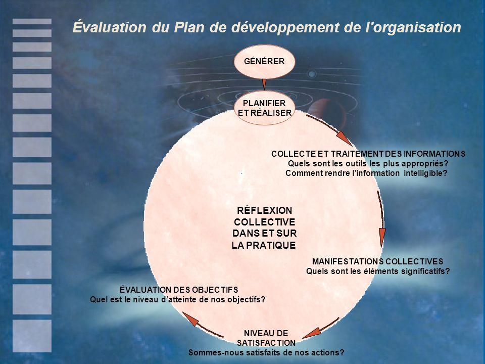 Évaluation du Plan de développement de l organisation