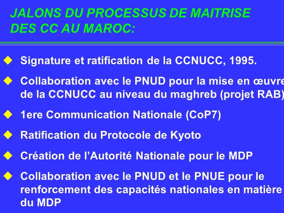 JALONS DU PROCESSUS DE MAITRISE DES CC AU MAROC: