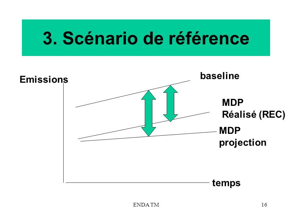 3. Scénario de référence baseline Emissions MDP Réalisé (REC) MDP