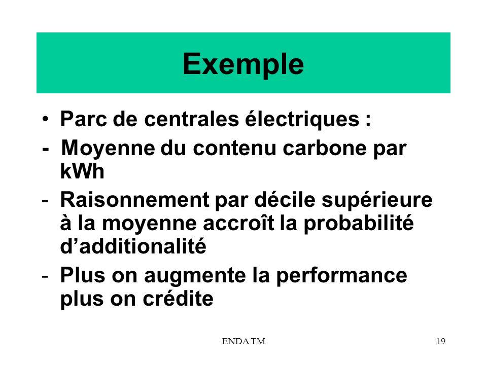 Exemple Parc de centrales électriques :