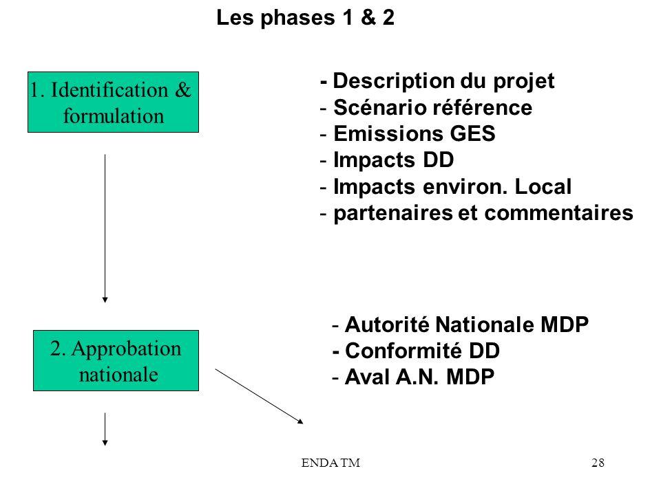 - Description du projet Scénario référence Emissions GES Impacts DD