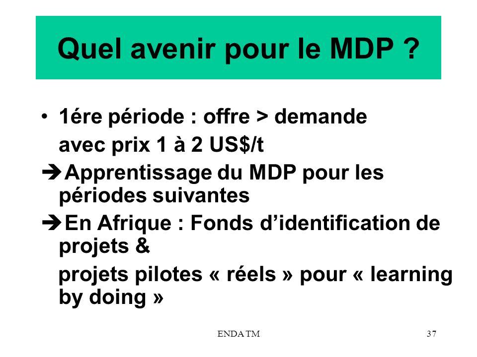 Quel avenir pour le MDP 1ére période : offre > demande
