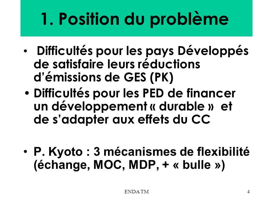 1. Position du problème Difficultés pour les pays Développés de satisfaire leurs réductions d'émissions de GES (PK)
