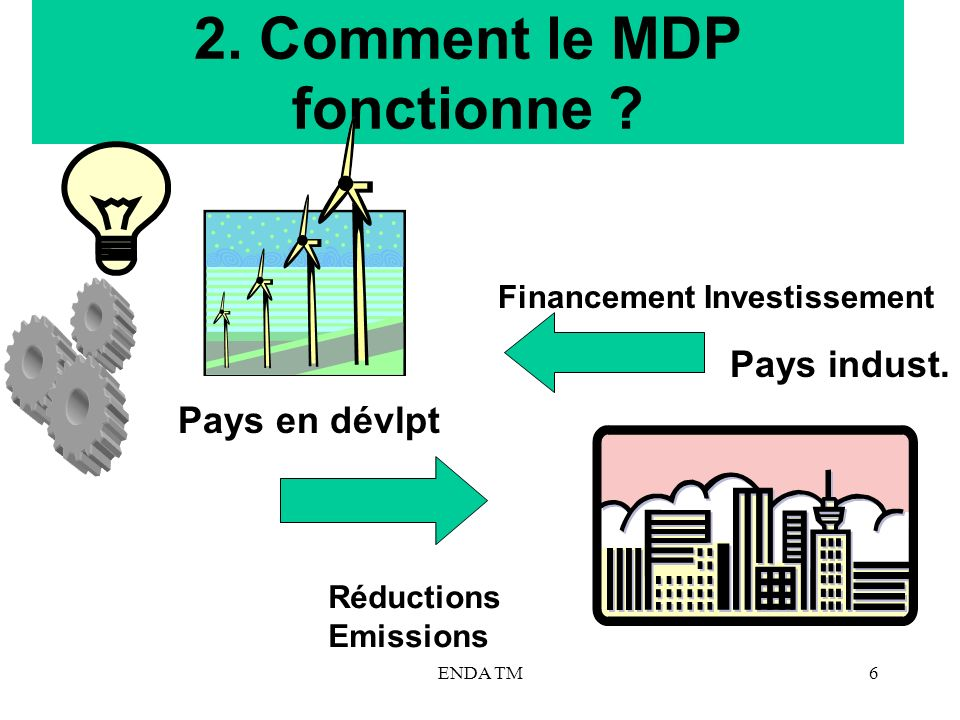 2. Comment le MDP fonctionne