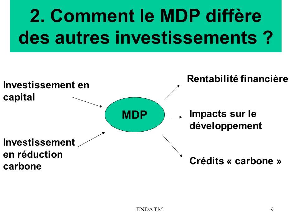 2. Comment le MDP diffère des autres investissements