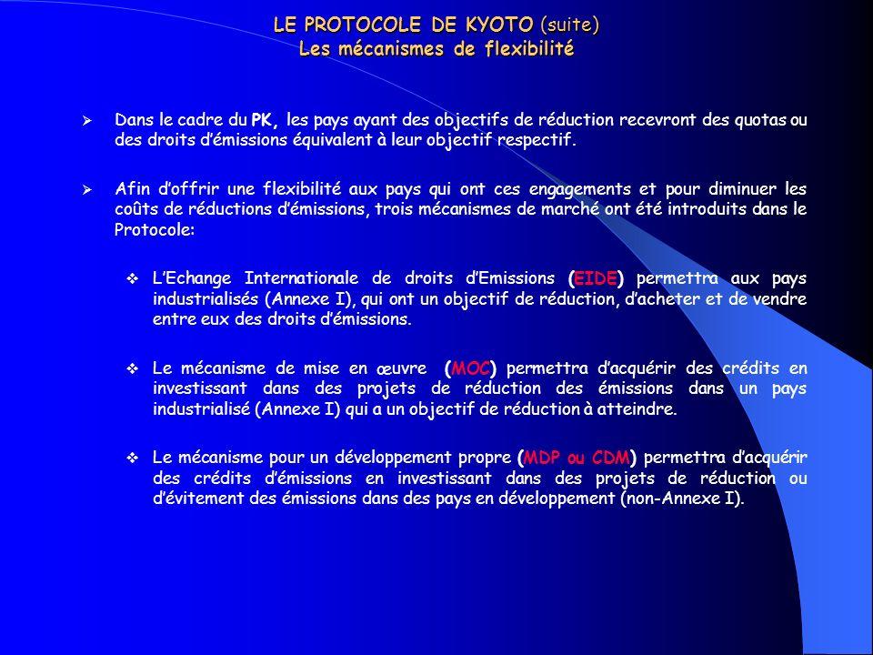 LE PROTOCOLE DE KYOTO (suite) Les mécanismes de flexibilité