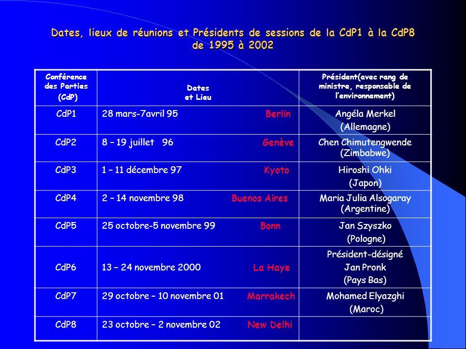 Dates, lieux de réunions et Présidents de sessions de la CdP1 à la CdP8 de 1995 à 2002
