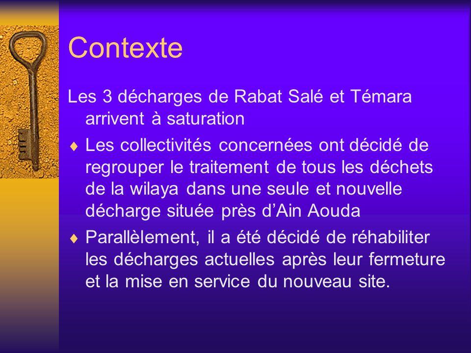 Contexte Les 3 décharges de Rabat Salé et Témara arrivent à saturation