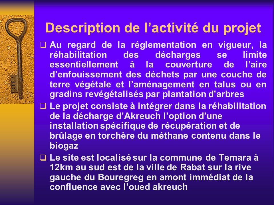 Description de l'activité du projet
