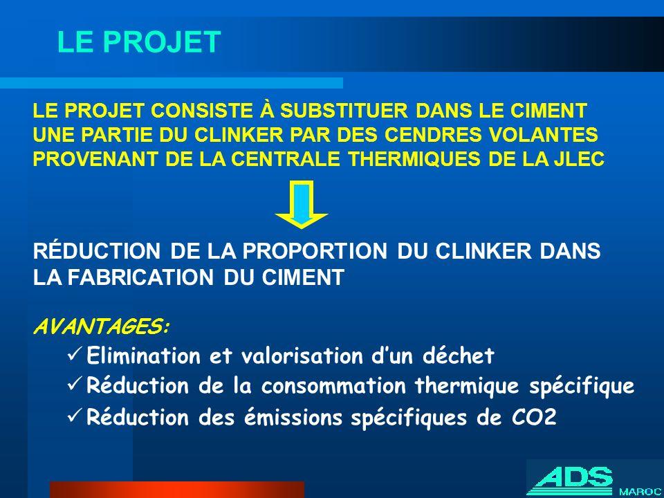 LE PROJET RÉDUCTION DE LA PROPORTION DU CLINKER DANS