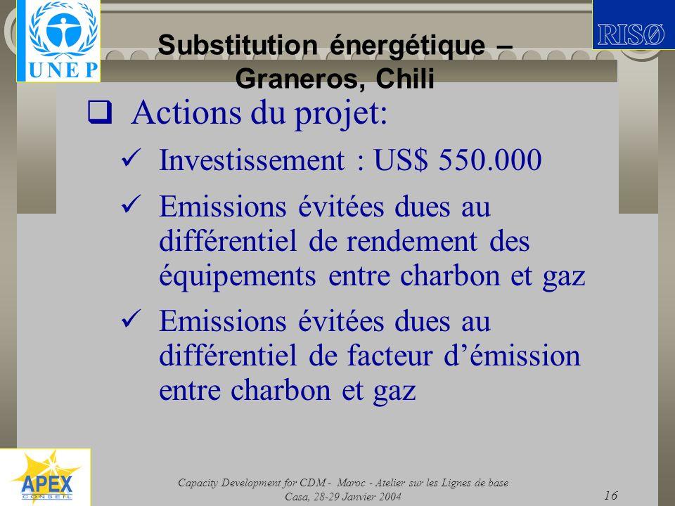 Substitution énergétique – Graneros, Chili